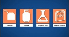 Dangerous Goods/HAZMAT for Will-Not-Carry Operators (Adaptive Recurrent eLearning)