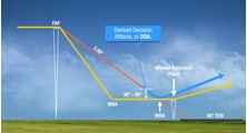 ICAO Enroute and Terminal PBN and FAA/EASA PBN Approaches (eLearning)