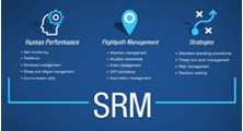 Single-pilot Resource Management (SRM)