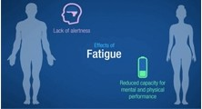 Fatigue Management for UAS Operations (eLearning)