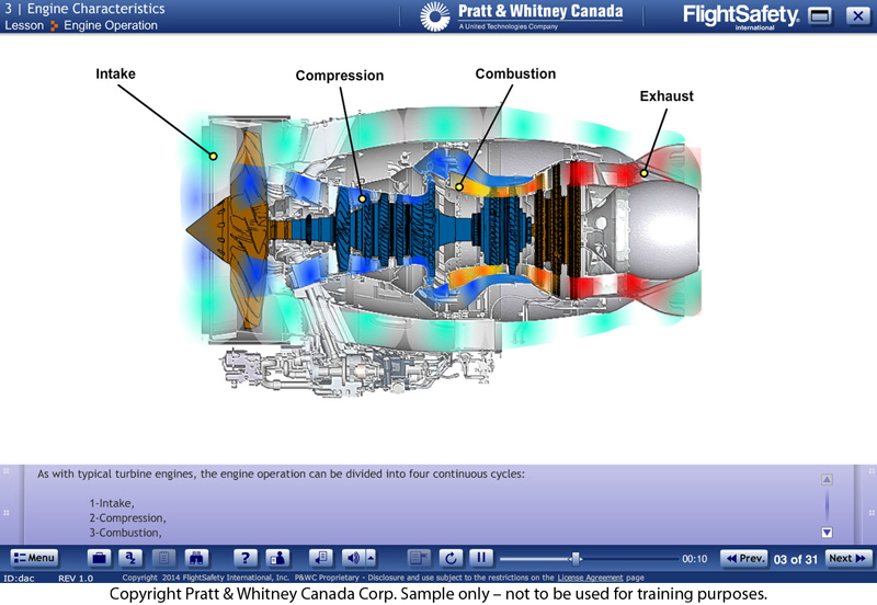 Pw308a General Familiarization Elearning Flightsafety