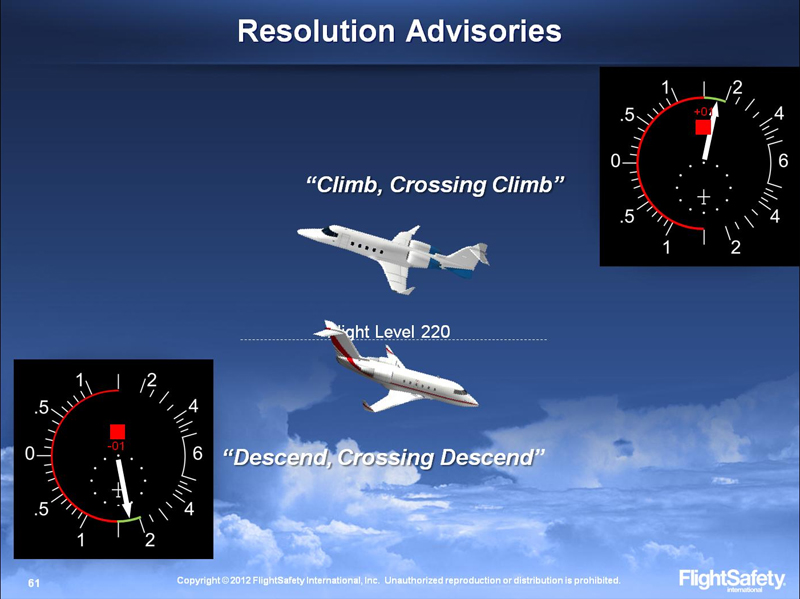Tcas Acas Livelearning Flightsafety International