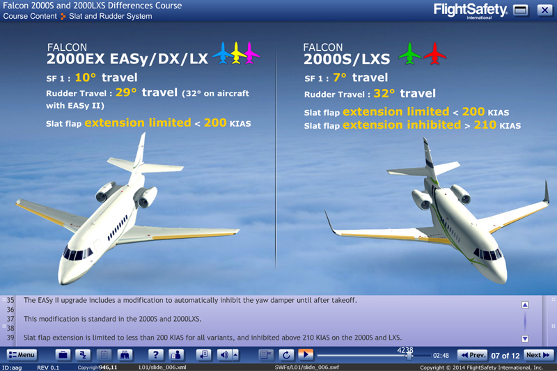 falcon 2000ex easy ii to 2000s  lxs differences