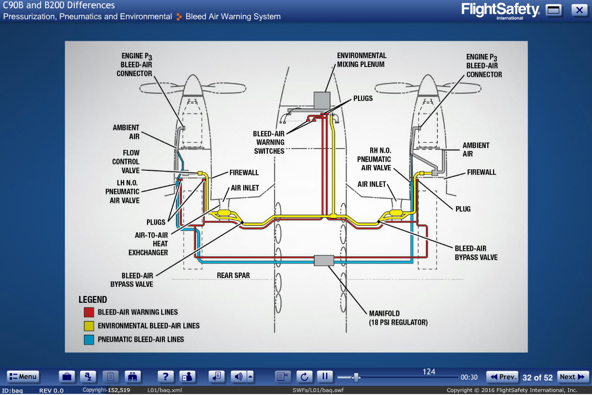 kadiff3 king air c90b to b200 differences (elearning) flightsafety Beechcraft F90 at highcare.asia