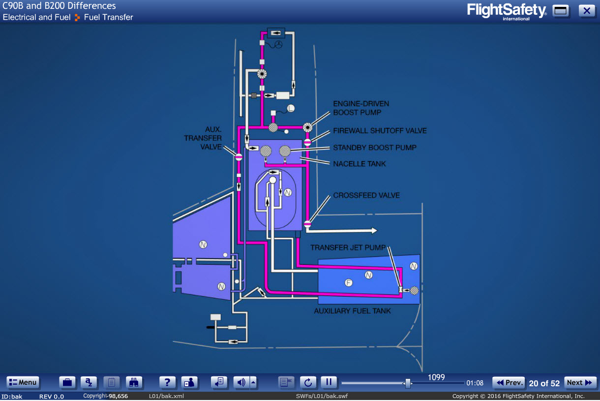 kadiff4 king air c90b to b200 differences (elearning) flightsafety Beechcraft F90 at panicattacktreatment.co